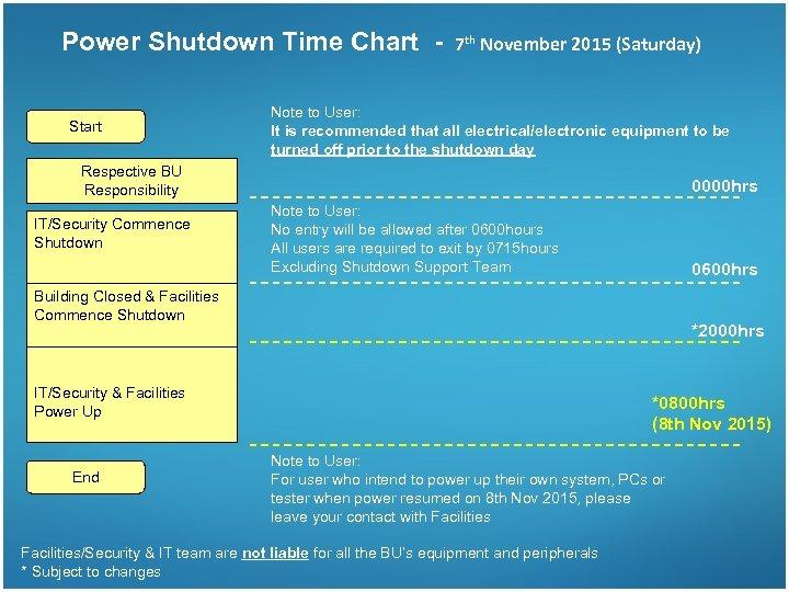 Power Shutdown Time Chart Start 7 th November 2015 (Saturday) Note to User: It