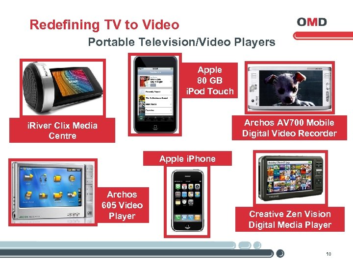 Redefining TV to Video Portable Television/Video Players Apple 80 GB i. Pod Touch Archos