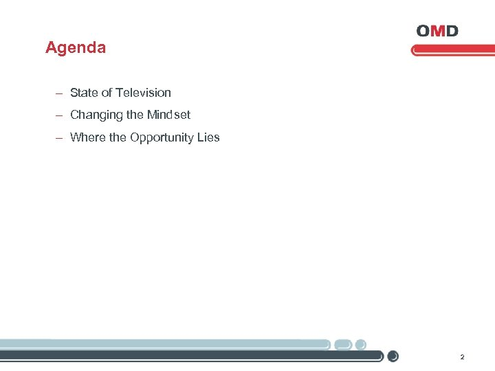 Agenda - State of Television - Changing the Mindset - Where the Opportunity Lies