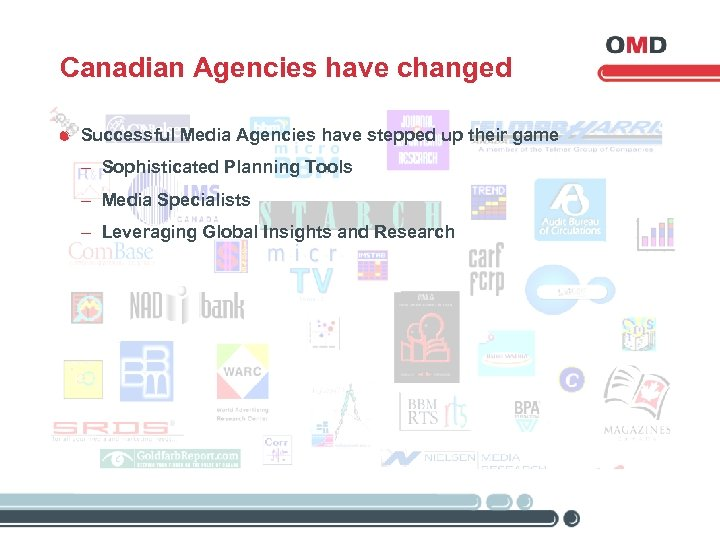 Canadian Agencies have changed Successful Media Agencies have stepped up their game - Sophisticated
