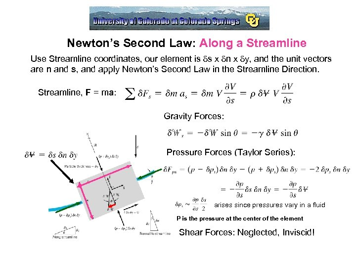 Newton's Second Law: Along a Streamline Use Streamline coordinates, our element is ds x