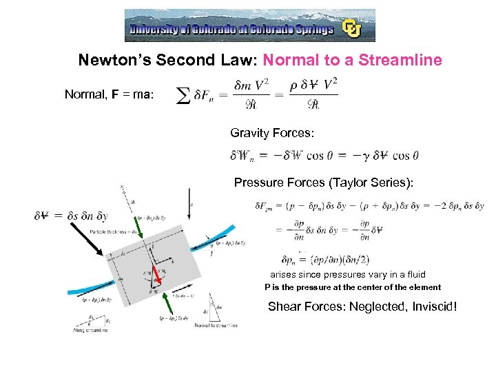 Newton's Second Law: Normal to a Streamline Normal, F = ma: Gravity Forces: Pressure