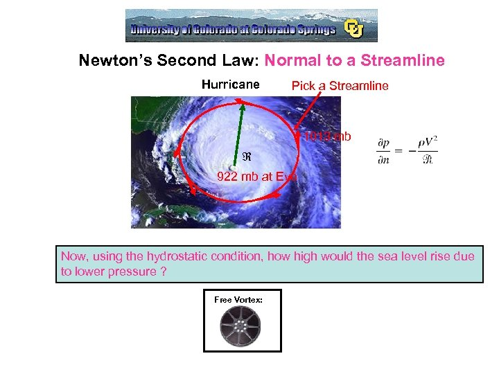 Newton's Second Law: Normal to a Streamline Hurricane Pick a Streamline 1013 mb 922