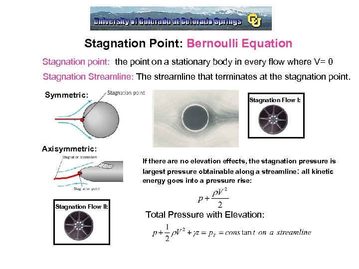 Stagnation Point: Bernoulli Equation Stagnation point: the point on a stationary body in every
