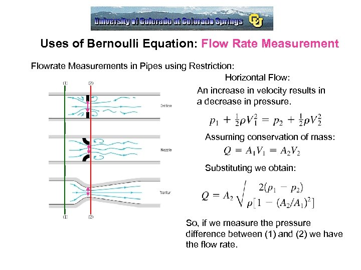 Uses of Bernoulli Equation: Flow Rate Measurement Flowrate Measurements in Pipes using Restriction: Horizontal