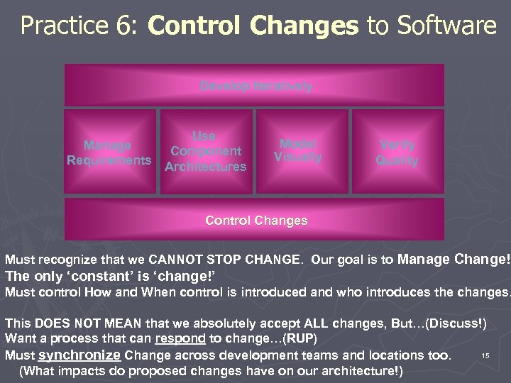 Practice 6: Control Changes to Software Develop Iteratively Manage Requirements Use Component Architectures Model