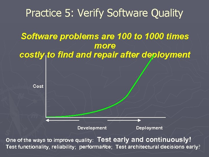Practice 5: Verify Software Quality Software problems are 100 to 1000 times more costly