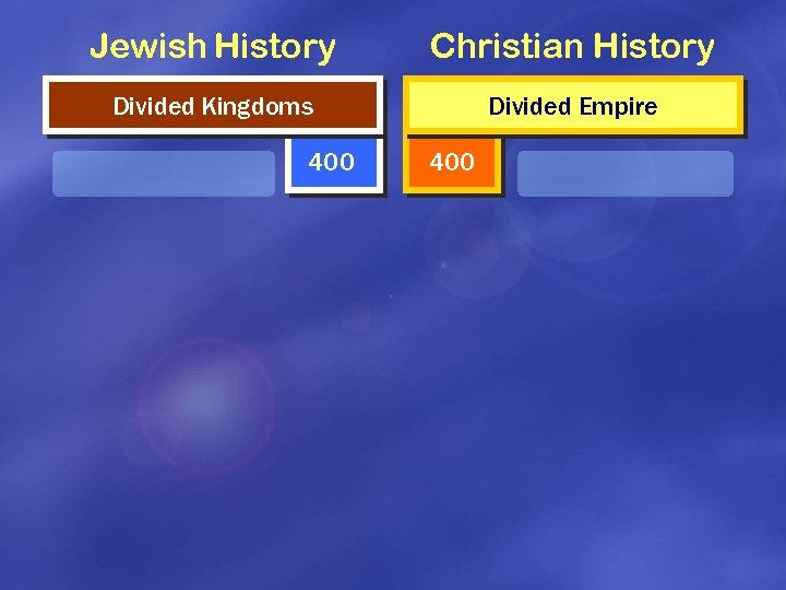 Jewish History Christian History Divided Kingdoms Divided Empire 400
