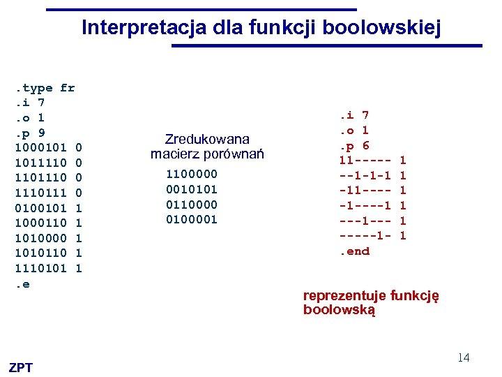 Interpretacja dla funkcji boolowskiej. type fr. i 7. o 1. p 9 1000101 0