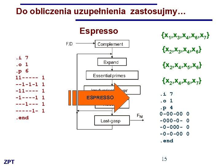 Do obliczenia uzupełnienia zastosujmy… Espresso {x 1, x 3, x 4, x 6, x