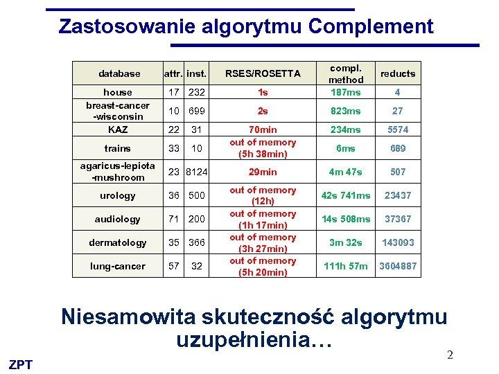 Zastosowanie algorytmu Complement database attr. inst. RSES/ROSETTA house breast-cancer -wisconsin KAZ 17 232 1