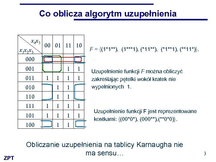 Co oblicza algorytm uzupełnienia x 4 x 5 x 1 x 2 x 3