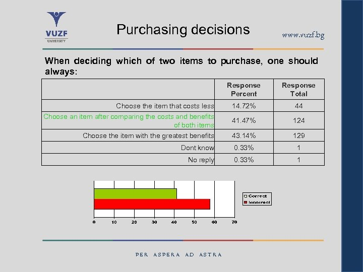 Purchasing decisions www. vuzf. bg When deciding which of two items to purchase, one