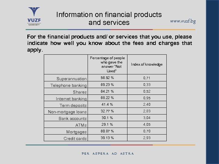 Information on financial products and services www. vuzf. bg For the financial products and/