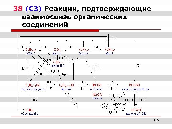 38 (С 3) Реакции, подтверждающие взаимосвязь органических соединений 115