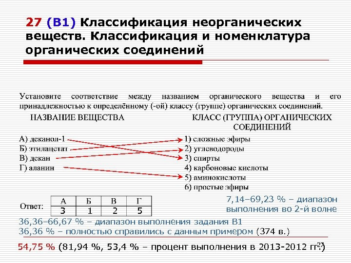 27 (В 1) Классификация неорганических веществ. Классификация и номенклатура органических соединений 7, 14– 69,
