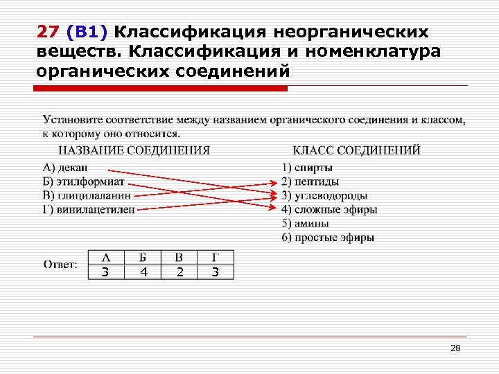 27 (В 1) Классификация неорганических веществ. Классификация и номенклатура органических соединений 3 4 2