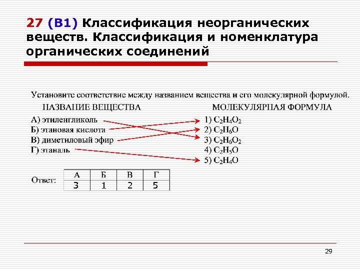 27 (В 1) Классификация неорганических веществ. Классификация и номенклатура органических соединений 3 1 2