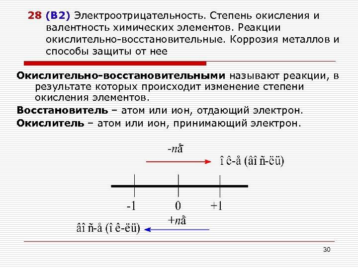 28 (В 2) Электроотрицательность. Степень окисления и валентность химических элементов. Реакции окислительно-восстановительные. Коррозия металлов