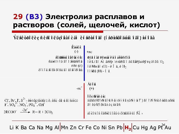 29 (В 3) Электролиз расплавов и растворов (солей, щелочей, кислот) 34 Li K Ba