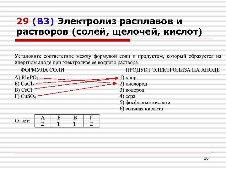 29 (В 3) Электролиз расплавов и растворов (солей, щелочей, кислот) 2 1 1 2