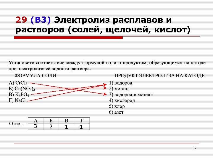 29 (В 3) Электролиз расплавов и растворов (солей, щелочей, кислот) 3 2 1 1