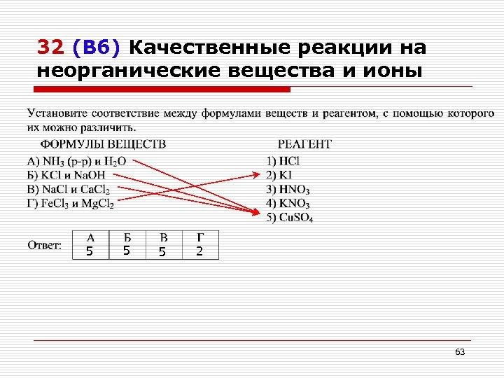 32 (В 6) Качественные реакции на неорганические вещества и ионы 5 5 5 2