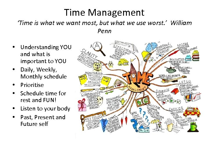 Time Management 'Time is what we want most, but what we use worst. '