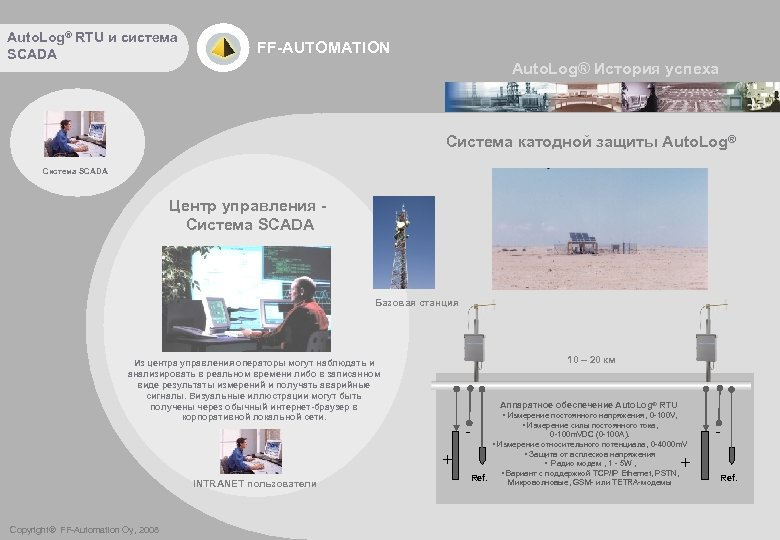 Auto. Log® RTU и система SCADA FF-AUTOMATION Auto. Log® История успеха Система катодной защиты
