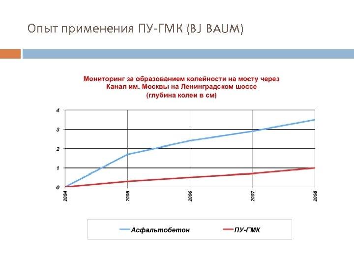 Опыт применения ПУ-ГМК (BJ BAUM)