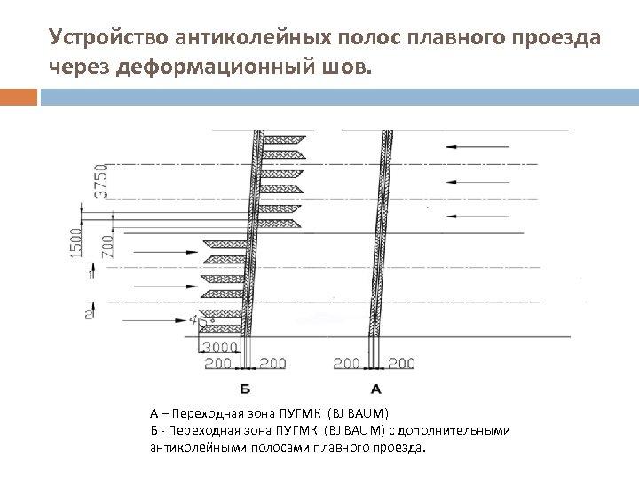 Устройство антиколейных полос плавного проезда через деформационный шов. А – Переходная зона ПУГМК (BJ
