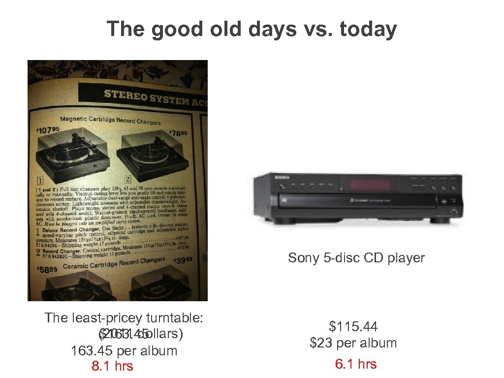 The good old days vs. today Sony 5 -disc CD player The least-pricey turntable: