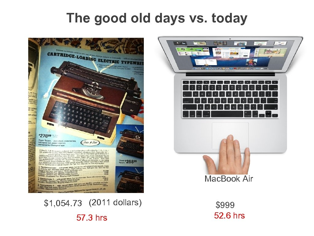 The good old days vs. today Mac. Book Air $1, 054. 73 (2011 dollars)