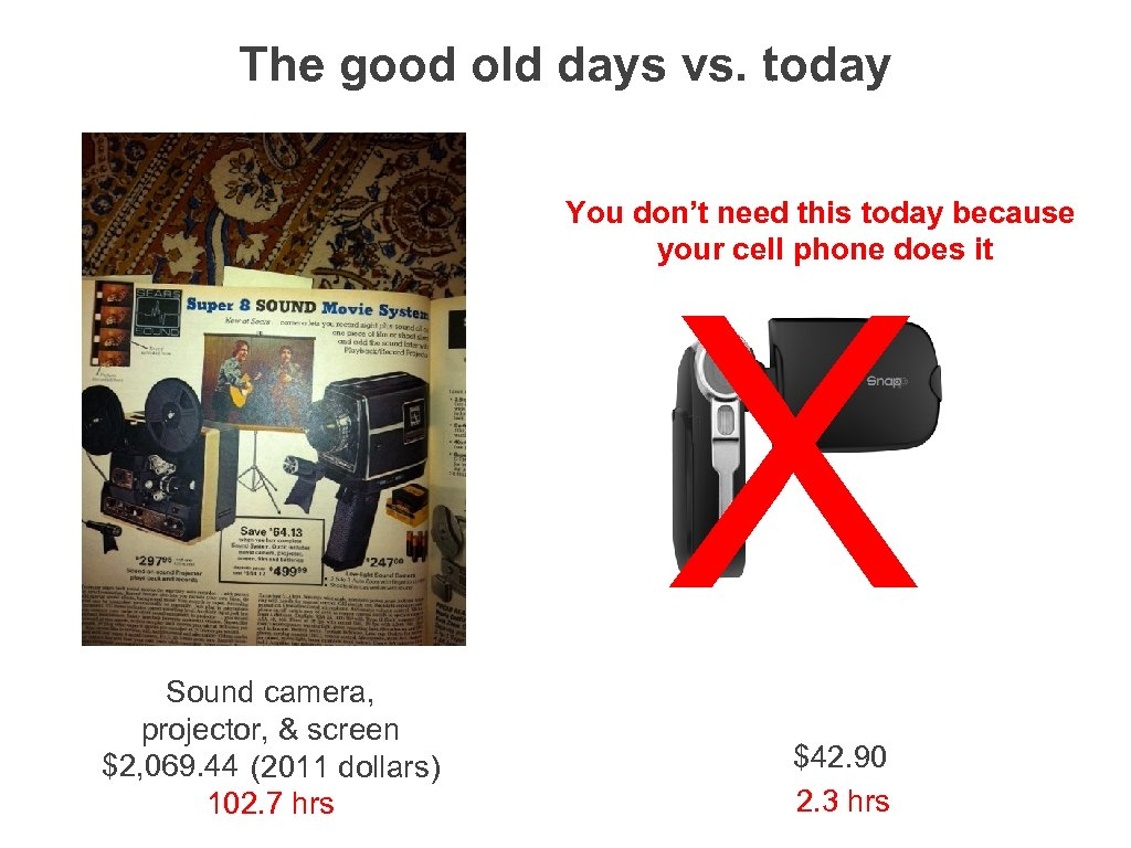 The good old days vs. today You don't need this today because your cell