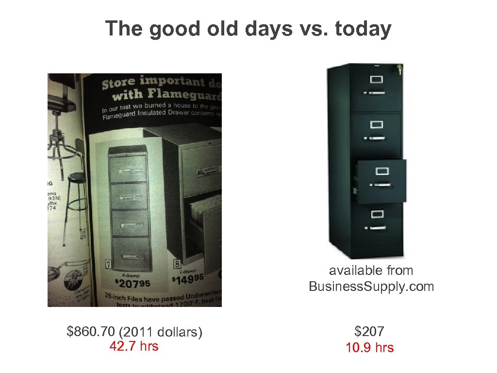 The good old days vs. today available from Business. Supply. com $860. 70 (2011