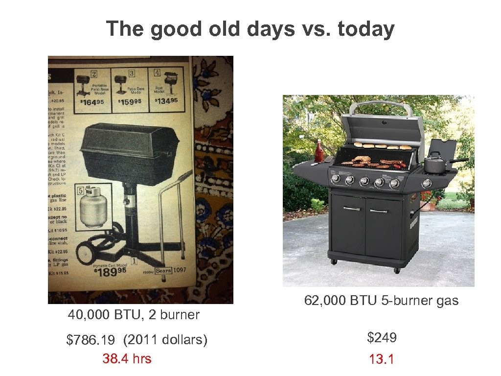 The good old days vs. today 40, 000 BTU, 2 burner $786. 19 (2011