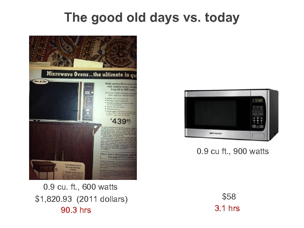 The good old days vs. today 0. 9 cu ft. , 900 watts 0.