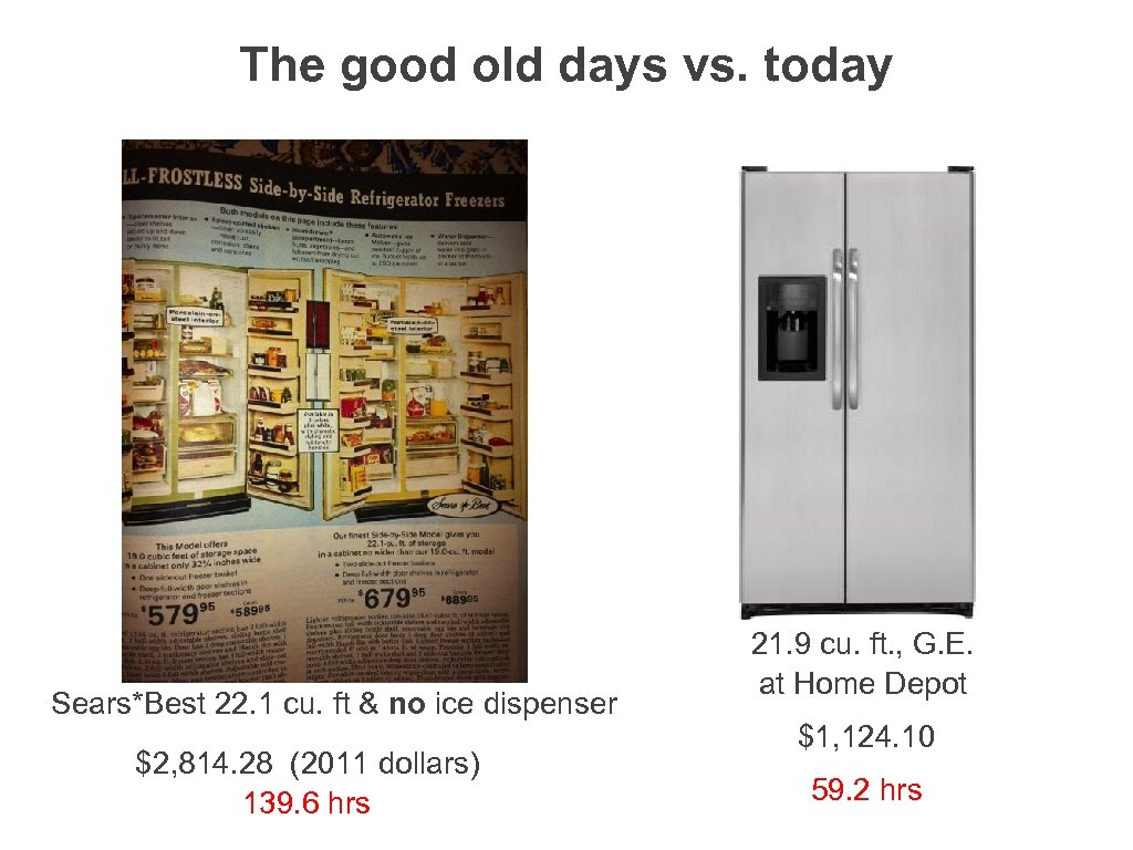 The good old days vs. today Sears*Best 22. 1 cu. ft & no ice