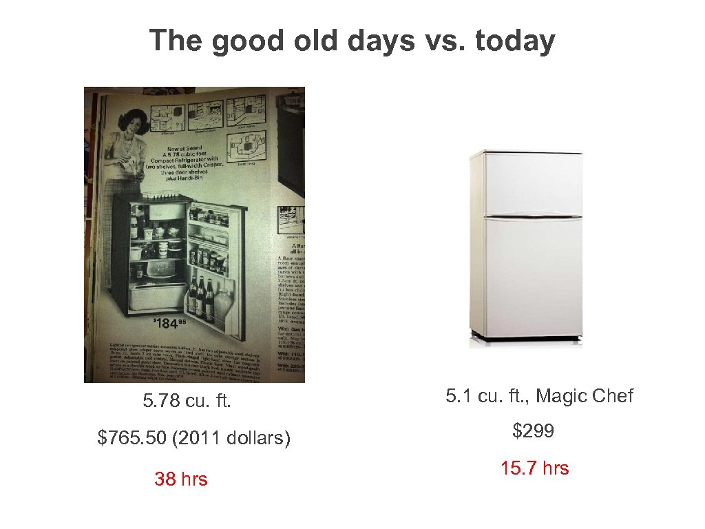 The good old days vs. today 5. 78 cu. ft. $765. 50 (2011 dollars)