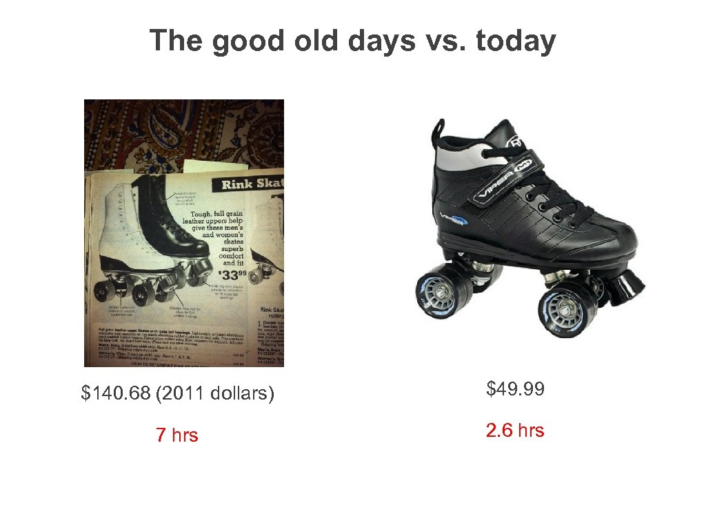 The good old days vs. today $140. 68 (2011 dollars) $49. 99 7 hrs
