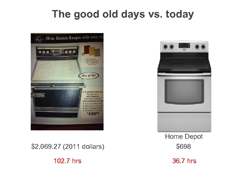 The good old days vs. today $2, 069. 27 (2011 dollars) Home Depot $698