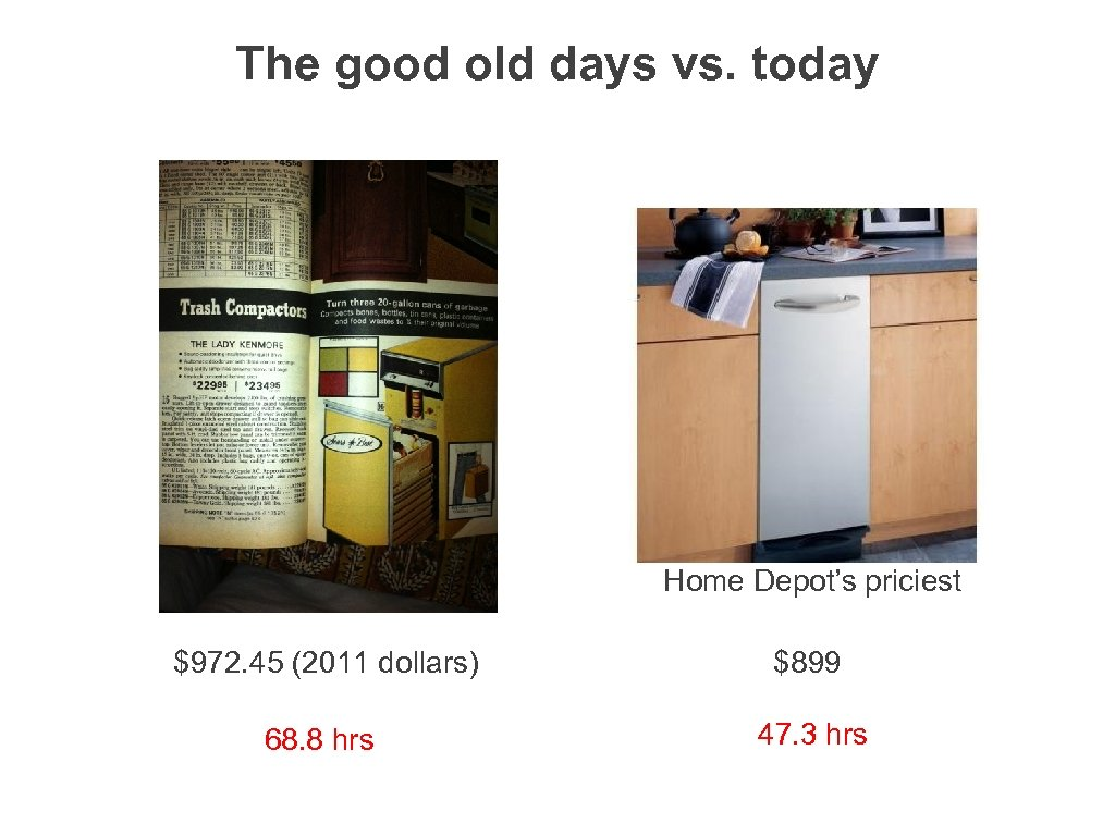 The good old days vs. today Home Depot's priciest $972. 45 (2011 dollars) $899