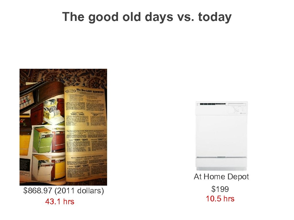 The good old days vs. today At Home Depot $868. 97 (2011 dollars) 43.