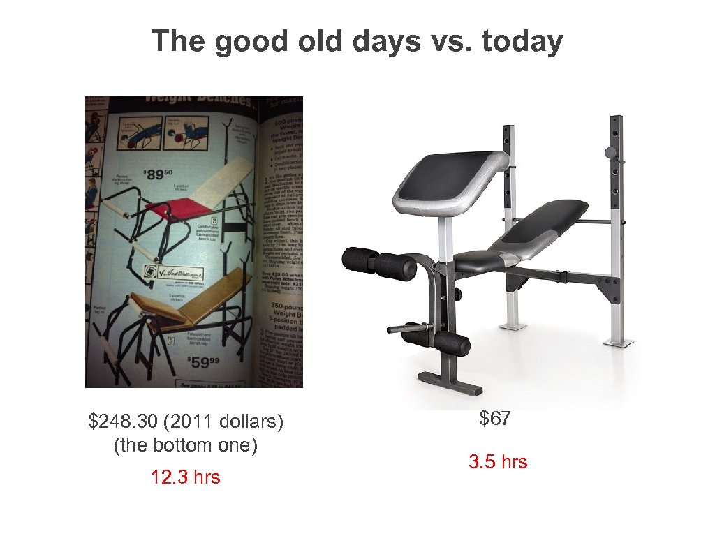 The good old days vs. today $248. 30 (2011 dollars) (the bottom one) 12.