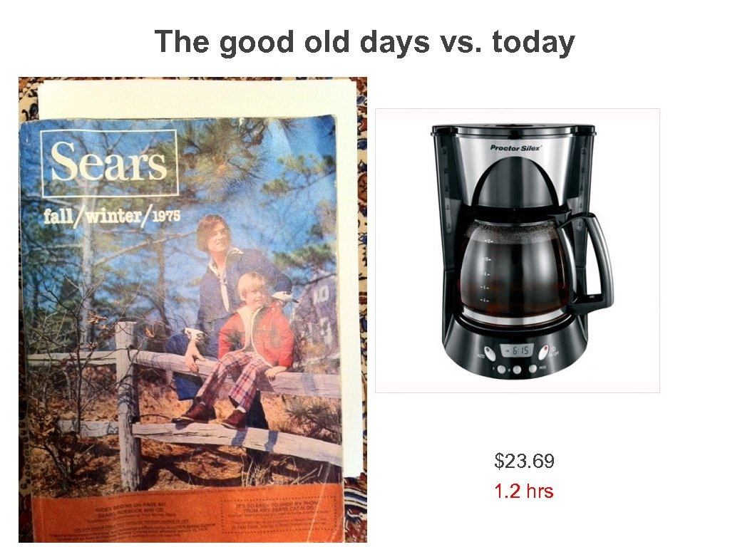 The good old days vs. today $151. 03 7. 5 hrs (2011 dollars) $23.