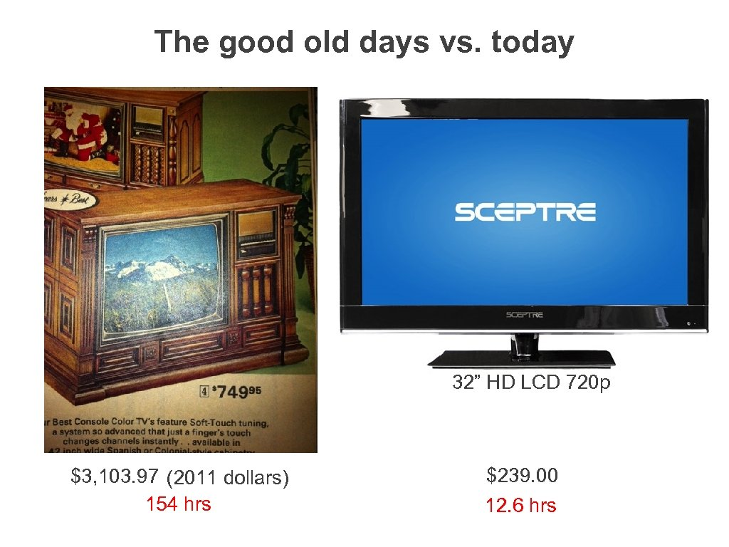 "The good old days vs. today 32"" HD LCD 720 p $3, 103. 97"