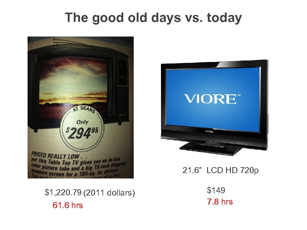 "The good old days vs. today 21. 6"" LCD HD 720 p $1, 220."