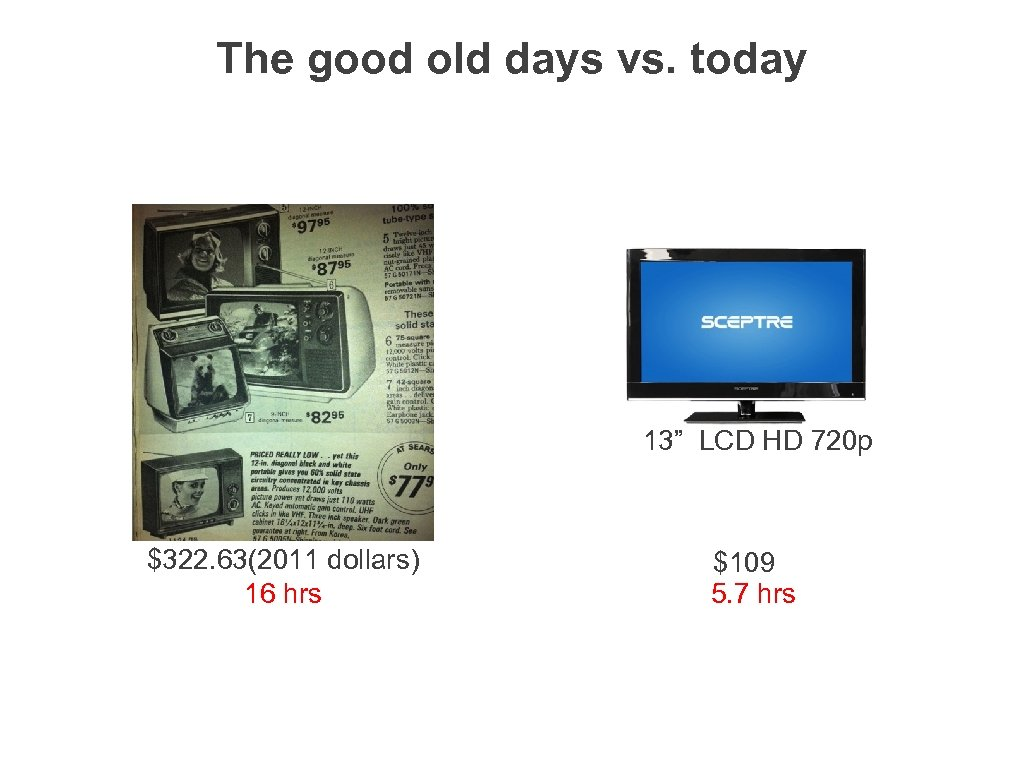 "The good old days vs. today 13"" LCD HD 720 p $322. 63(2011 dollars)"