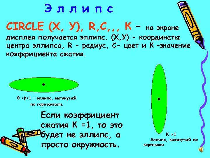 Э л л и п с CIRCLE (Х, У), R, C, , , К