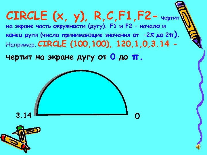 CIRCLE (x, y), R, C, F 1, F 2 - чертит на экране часть